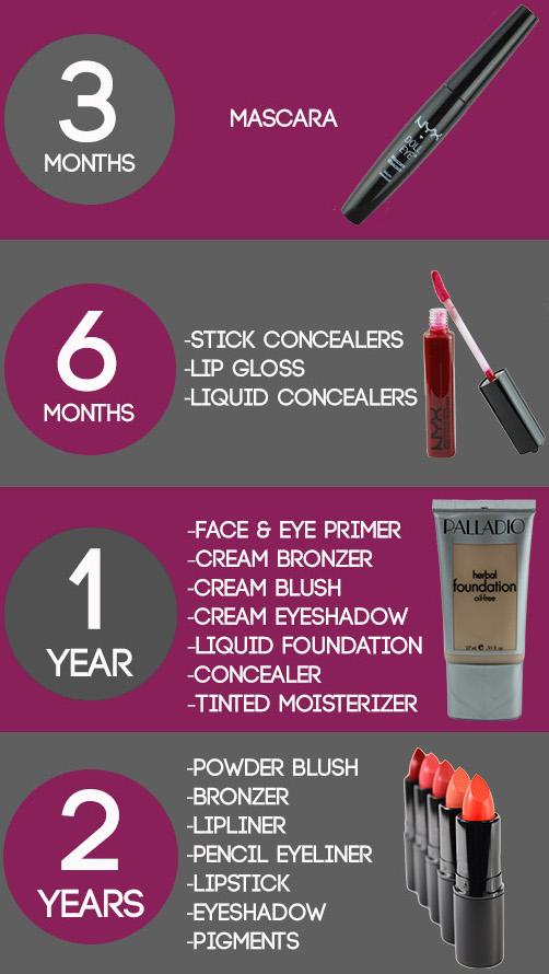 Source: Makeup Geek